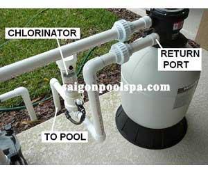 Cách lắp đặt thiết bị máy lọc nước hồ bơi