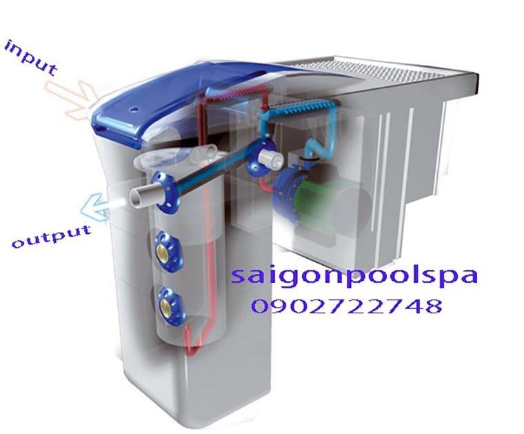 Sơ đồ 3D quy trình cấu tạo hoạt động của thiết bị lọc nước thông minh mini