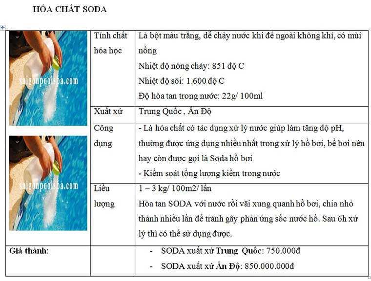 giá thành hóa chất SODA