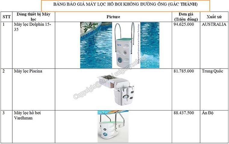 bảng báo giá máy lọc nước hồ bơi không đường ống từ nhiều hãng khác nhau