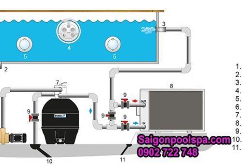 Sơ đồ thiết kế 2D cấp thoát nước hồ bơi hoàn chỉnh